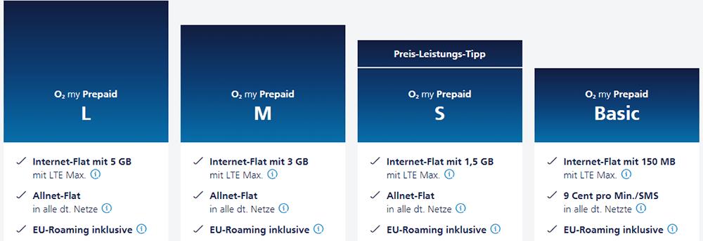 Prepaid Karte Internet.O2 Prepaid Karten Tarife Im Vergleich 05 2019 Prepaid Sim Karten Net