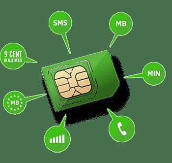 FYVE Prepaid SIM Karte